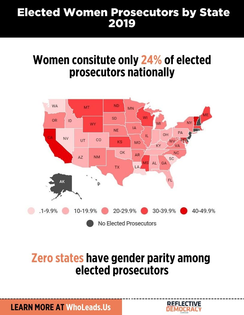 A map showing women constitute only 24% of elected prosecutors nationally