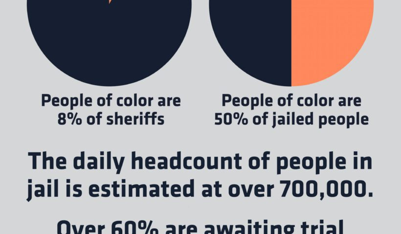 Graphs showing people of color are 8% of sherrifs, yet 50% of jailed people