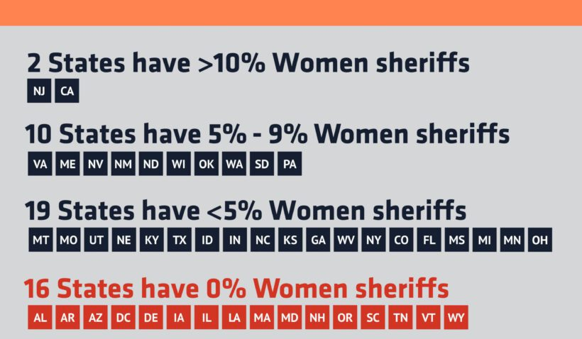 Women Sheriffs in the US