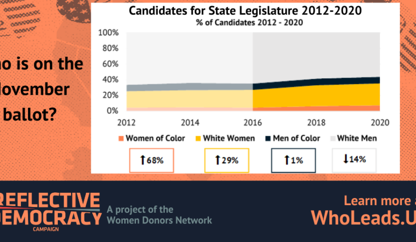 Chart showing an increase of women of color in state legislatures